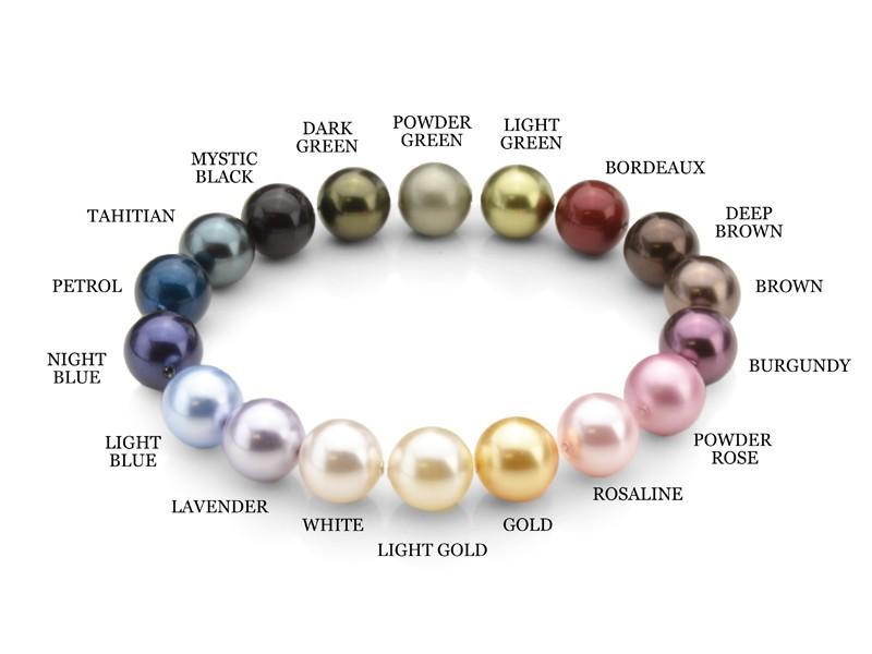 LYHO 925 Silber Armband mit Namensperlen